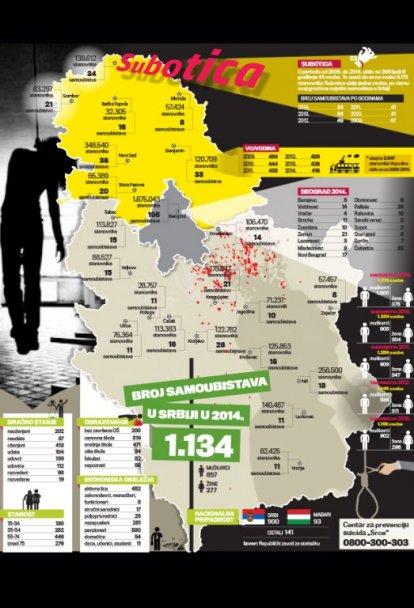 istrazivanje-samoubistvo-subotica-statistika-vojvodina-pomoc